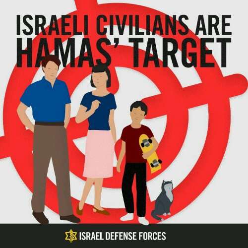 Israel strid om plo stadga