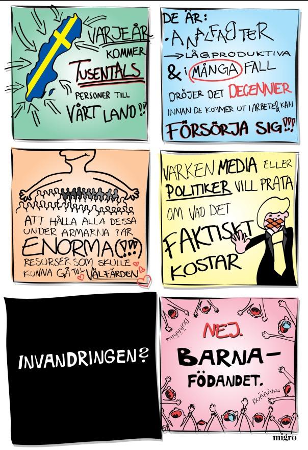 Serie från migro.se