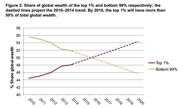 global inequality 1